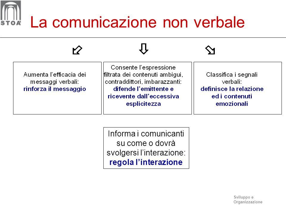 Sviluppo e Organizzazione Comunicazione verbale e non verbale
