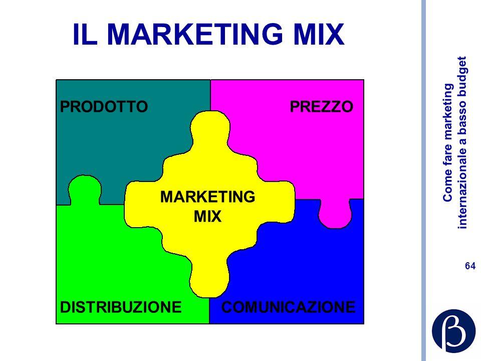 ANALISI Chi siamo linternazionalizzazio ne la ricerca e la definizione della priorità tra mercati PIANIFICAZIONE In generale: Marketing Ecofin Piani t