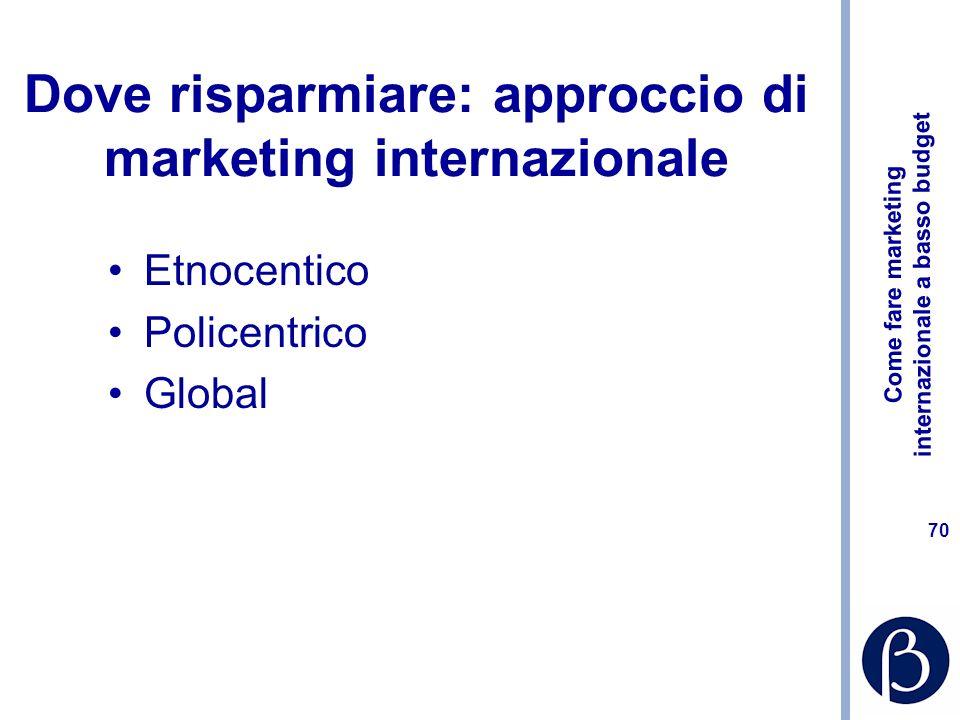 Come fare marketing internazionale a basso budget 69 Ricerche a basso budget Quando conviene il fai-da-te Monitoraggio web Monitoraggio forum Ricerca