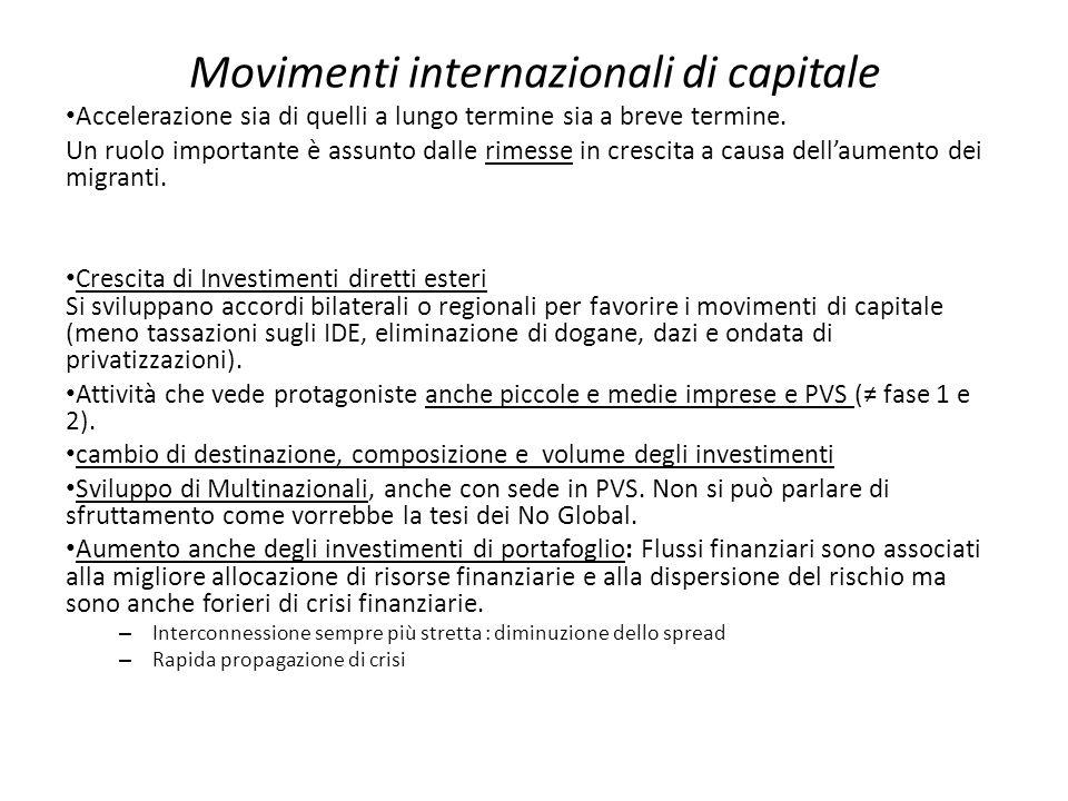 Movimenti internazionali di capitale Accelerazione sia di quelli a lungo termine sia a breve termine. Un ruolo importante è assunto dalle rimesse in c
