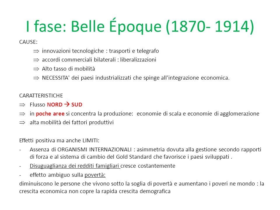 I fase: Belle Époque (1870- 1914) CAUSE: innovazioni tecnologiche : trasporti e telegrafo accordi commerciali bilaterali : liberalizzazioni Alto tasso