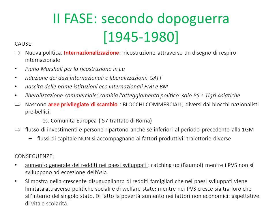 II FASE: secondo dopoguerra [1945-1980] CAUSE: Nuova politica: Internazionalizzazione: ricostruzione attraverso un disegno di respiro internazionale P