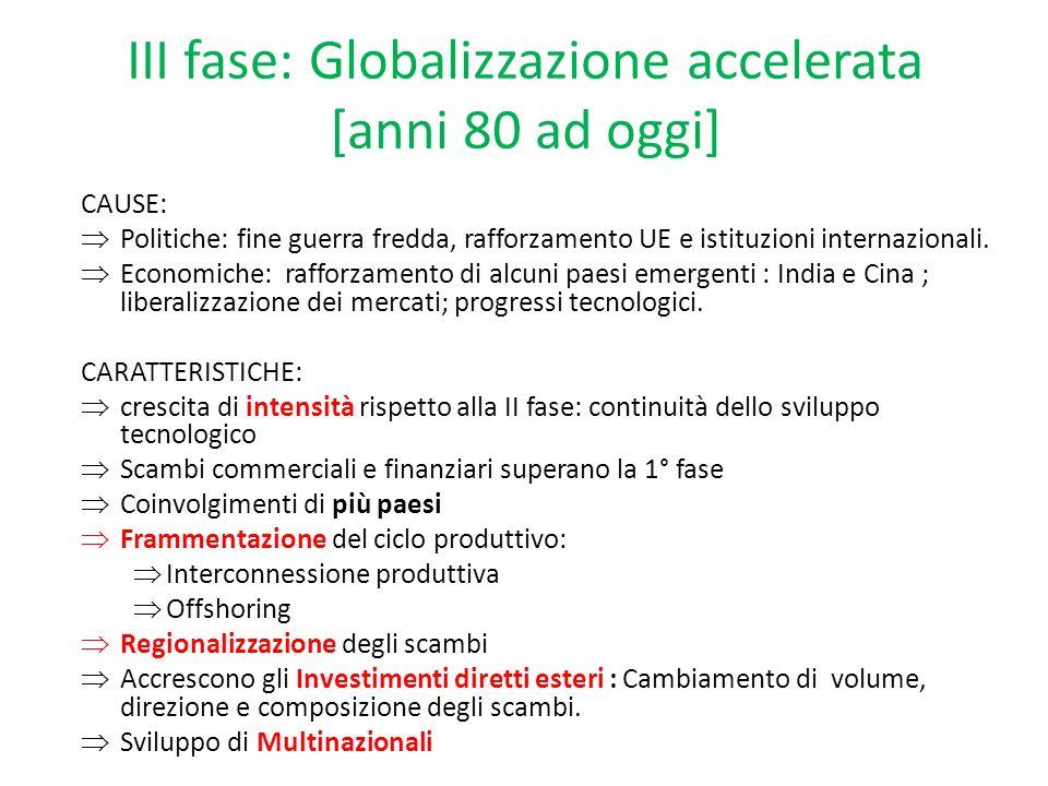 III fase: Globalizzazione accelerata [anni 80 ad oggi] CAUSE: Politiche: fine guerra fredda, rafforzamento UE e istituzioni internazionali. Economiche