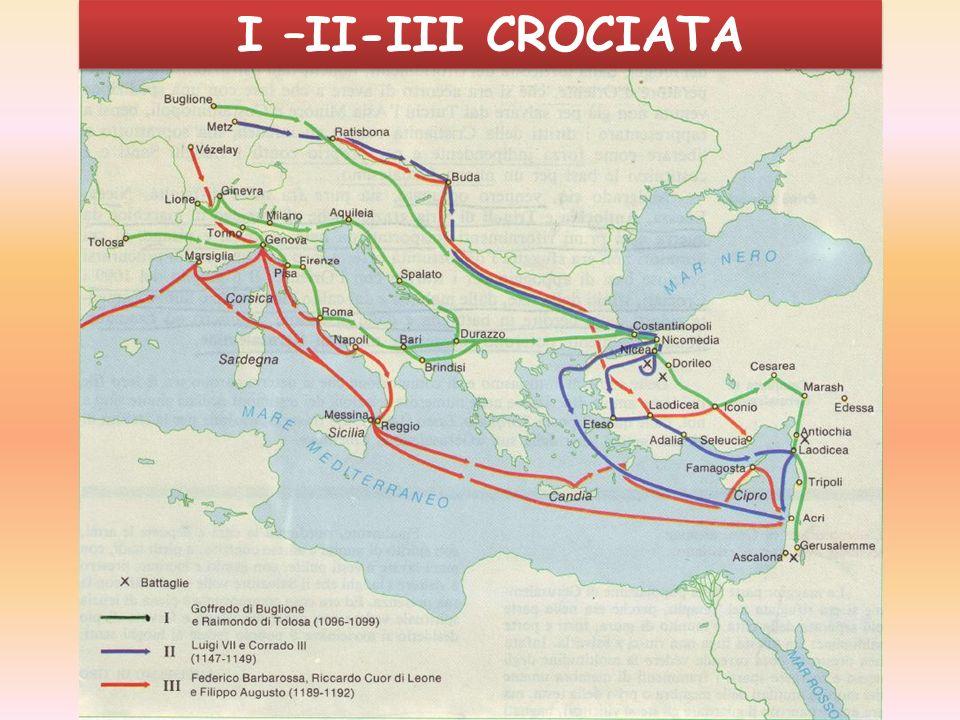 I –II-III CROCIATA