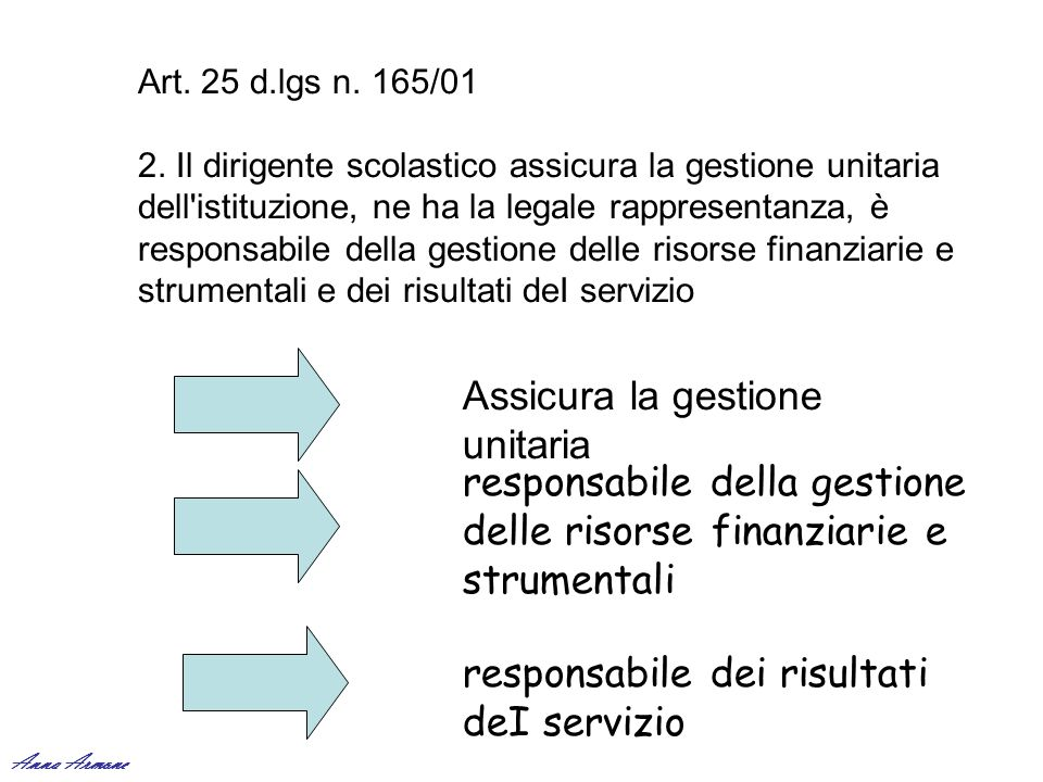 Art. 25 d.lgs n. 165/01 2. Il dirigente scolastico assicura la gestione unitaria dell'istituzione, ne ha la legale rappresentanza, è responsabile dell