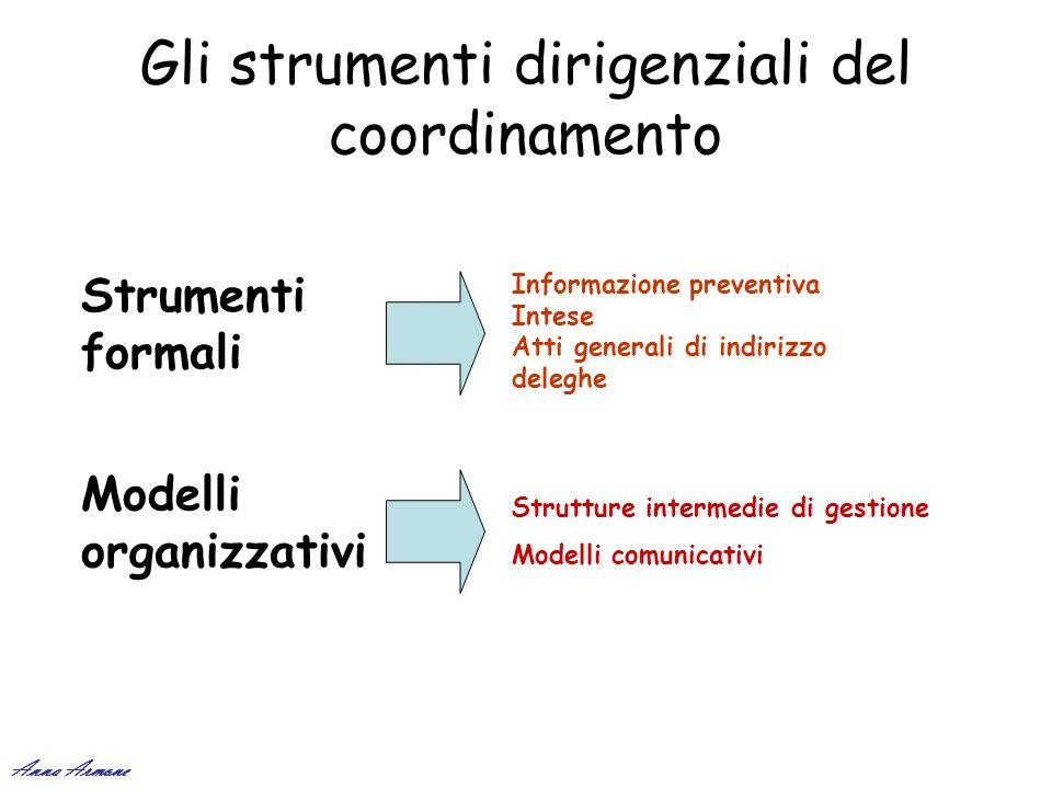 Gli strumenti dirigenziali del coordinamento Strumenti formali Modelli organizzativi Informazione preventiva Intese Atti generali di indirizzo deleghe