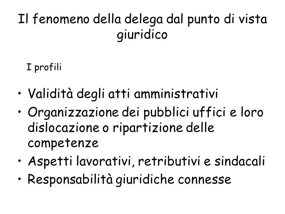 Il fenomeno della delega dal punto di vista giuridico Validità degli atti amministrativi Organizzazione dei pubblici uffici e loro dislocazione o ripa