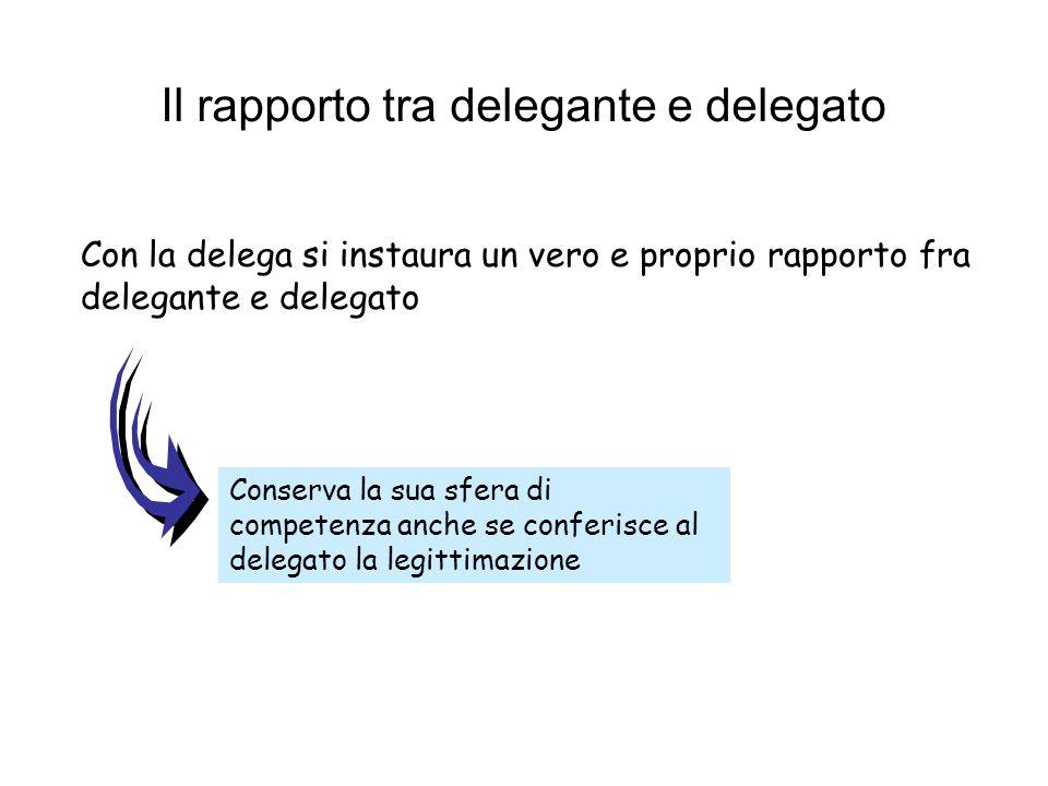 Il rapporto tra delegante e delegato Con la delega si instaura un vero e proprio rapporto fra delegante e delegato Conserva la sua sfera di competenza
