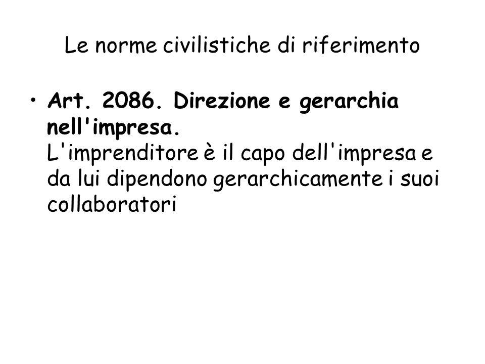Le norme civilistiche di riferimento Art. 2086. Direzione e gerarchia nell'impresa. L'imprenditore è il capo dell'impresa e da lui dipendono gerarchic
