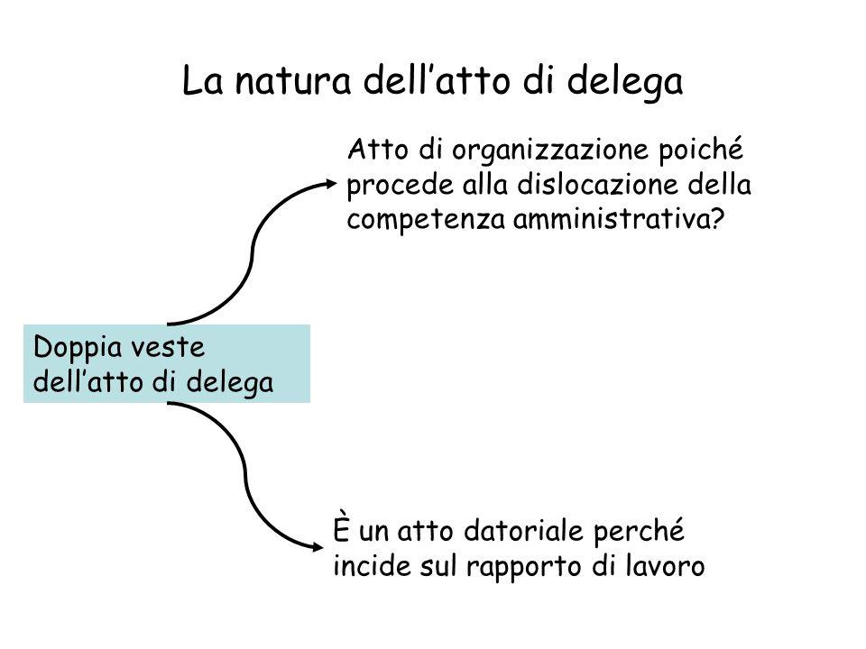 La natura dellatto di delega Doppia veste dellatto di delega Atto di organizzazione poiché procede alla dislocazione della competenza amministrativa?