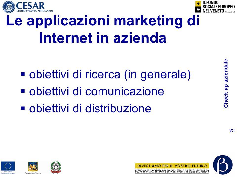 Check up aziendale 23 Le applicazioni marketing di Internet in azienda obiettivi di ricerca (in generale) obiettivi di comunicazione obiettivi di distribuzione