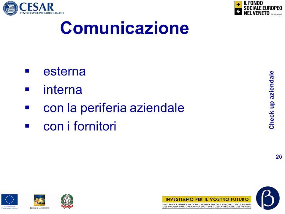 Check up aziendale 26 Comunicazione esterna interna con la periferia aziendale con i fornitori