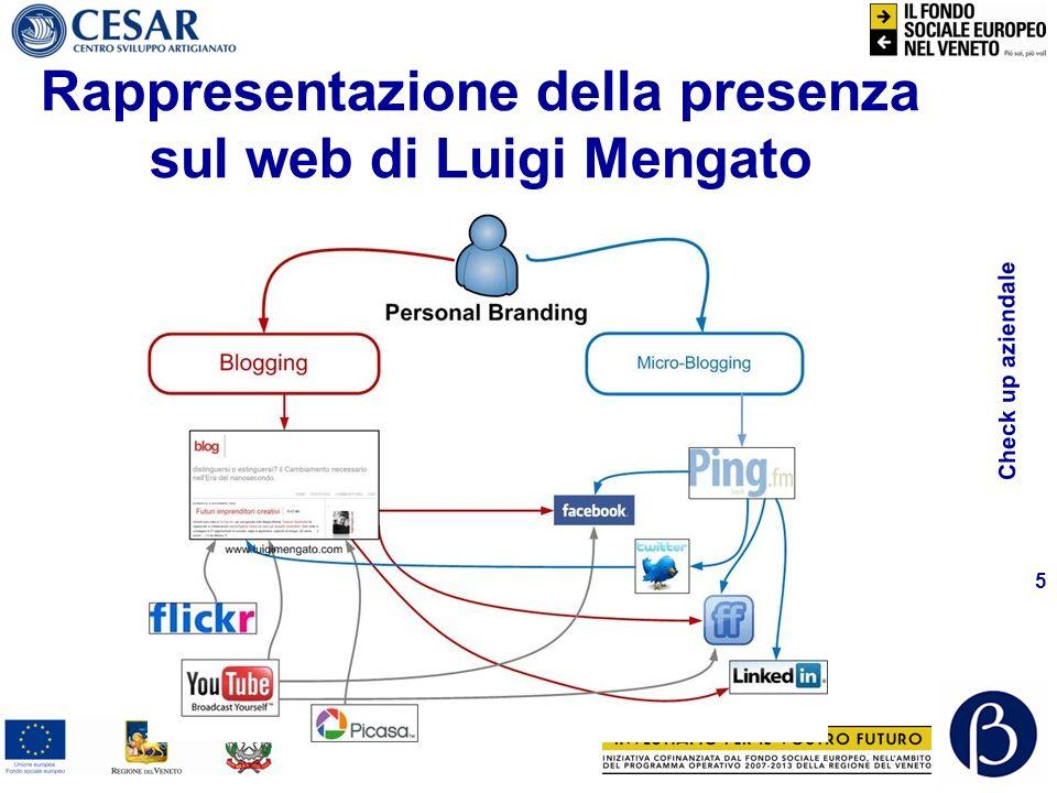 Check up aziendale 5 Rappresentazione della presenza sul web di Luigi Mengato