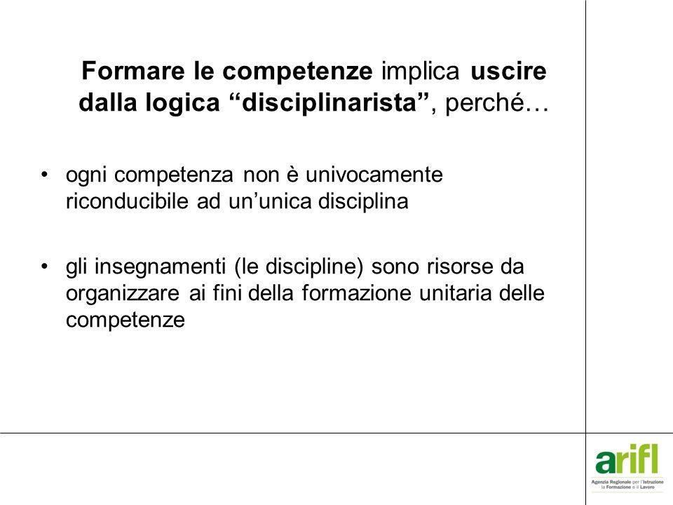 Formare le competenze implica uscire dalla logica disciplinarista, perché… ogni competenza non è univocamente riconducibile ad ununica disciplina gli insegnamenti (le discipline) sono risorse da organizzare ai fini della formazione unitaria delle competenze