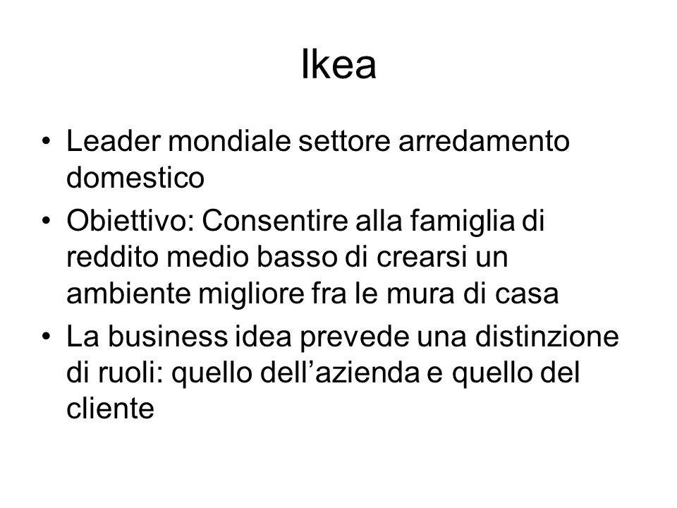 Ikea Leader mondiale settore arredamento domestico Obiettivo: Consentire alla famiglia di reddito medio basso di crearsi un ambiente migliore fra le m