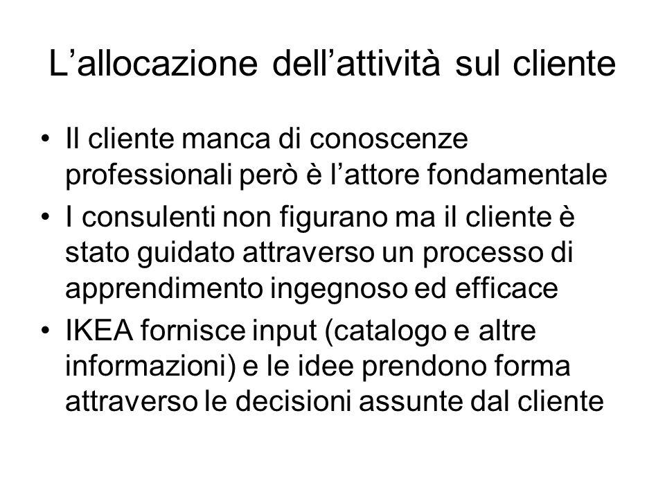Lallocazione dellattività sul cliente Il cliente manca di conoscenze professionali però è lattore fondamentale I consulenti non figurano ma il cliente