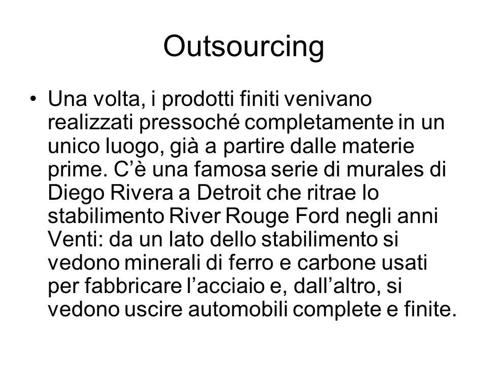 Outsourcing Una volta, i prodotti finiti venivano realizzati pressoché completamente in un unico luogo, già a partire dalle materie prime. Cè una famo