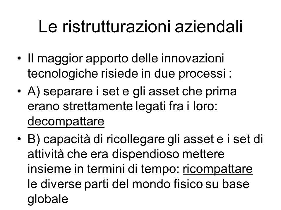Le ristrutturazioni aziendali Il maggior apporto delle innovazioni tecnologiche risiede in due processi : A) separare i set e gli asset che prima eran