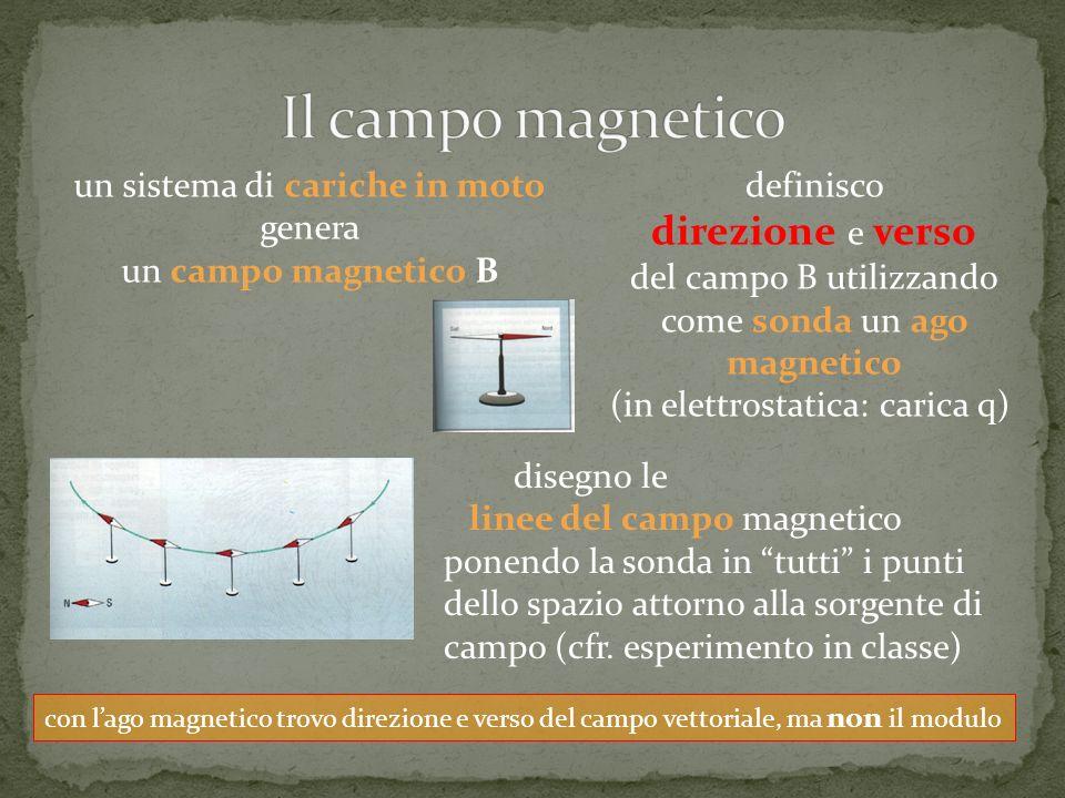 un sistema di cariche in moto genera un campo magnetico B definisco direzione e verso del campo B utilizzando come sonda un ago magnetico (in elettros