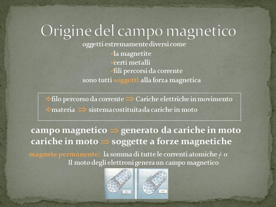 oggetti estremamente diversi come la magnetite certi metalli fili percorsi da corrente sono tutti soggetti alla forza magnetica magnete permanente: la