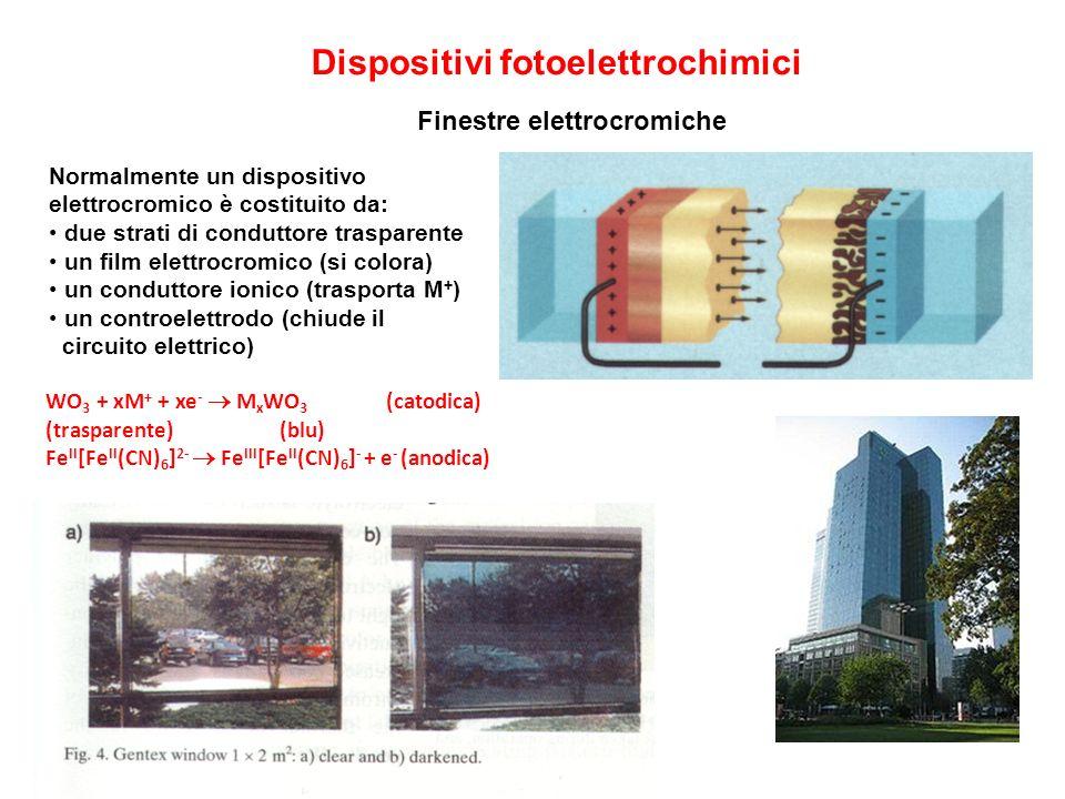 Dispositivi fotoelettrochimici Finestre elettrocromiche Normalmente un dispositivo elettrocromico è costituito da: due strati di conduttore trasparent