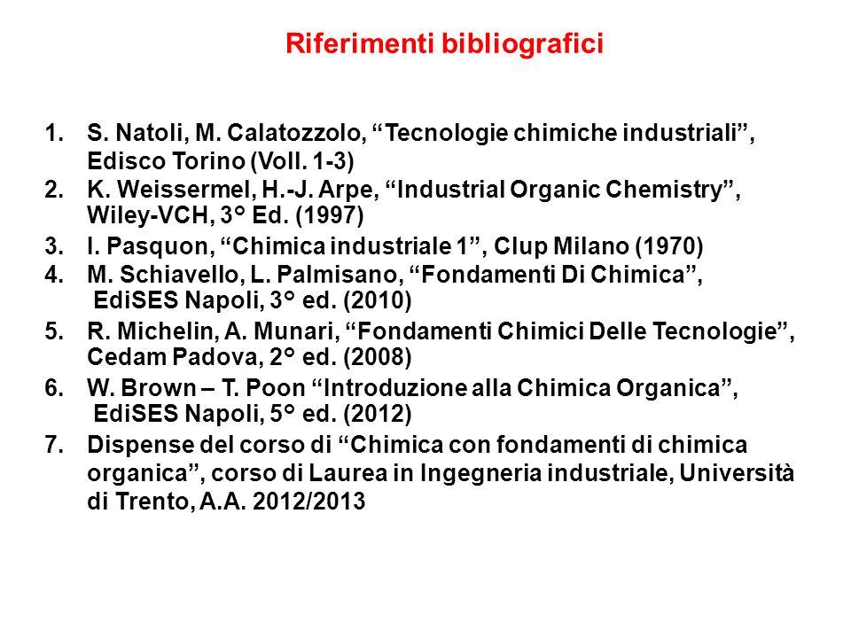 Riferimenti bibliografici 1.S. Natoli, M. Calatozzolo, Tecnologie chimiche industriali, Edisco Torino (Voll. 1-3) 2.K. Weissermel, H.-J. Arpe, Industr