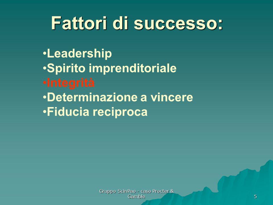 Gruppo ScinPao - caso Procter & Gamble 5 Fattori di successo: Leadership Spirito imprenditoriale Integrità Determinazione a vincere Fiducia reciproca