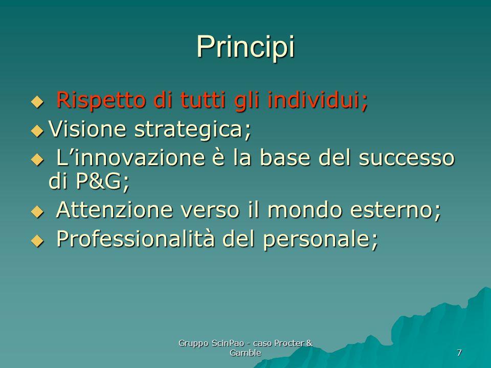 Gruppo ScinPao - caso Procter & Gamble 7 Principi Rispetto di tutti gli individui; Rispetto di tutti gli individui; Visione strategica; Visione strate