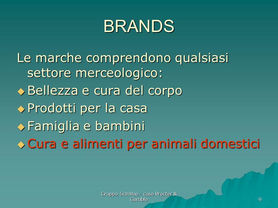 Gruppo ScinPao - caso Procter & Gamble 9 BRANDS Le marche comprendono qualsiasi settore merceologico: Bellezza e cura del corpo Bellezza e cura del co