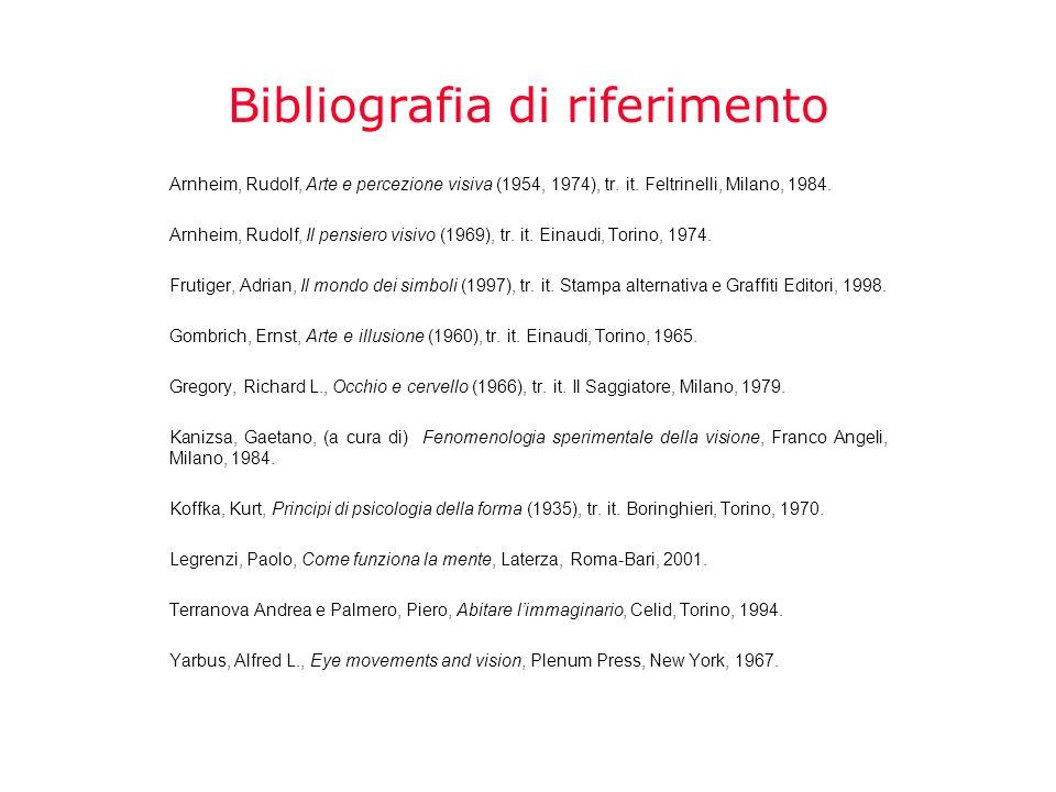 Bibliografia di riferimento Arnheim, Rudolf, Arte e percezione visiva (1954, 1974), tr. it. Feltrinelli, Milano, 1984. Arnheim, Rudolf, Il pensiero vi