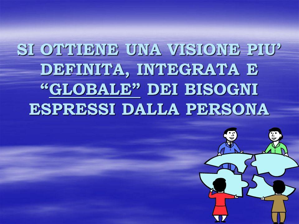 SI OTTIENE UNA VISIONE PIU DEFINITA, INTEGRATA EGLOBALE DEI BISOGNI ESPRESSI DALLA PERSONA