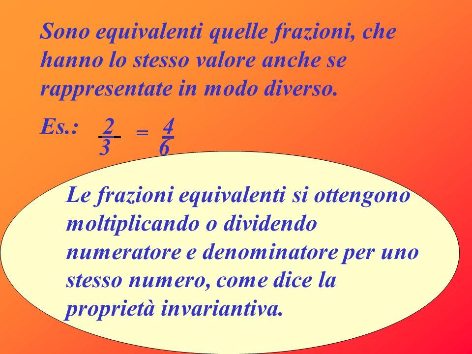 Sono equivalenti quelle frazioni, che hanno lo stesso valore anche se rappresentate in modo diverso. Es.: 2 = 4 3 6 Le frazioni equivalenti si ottengo