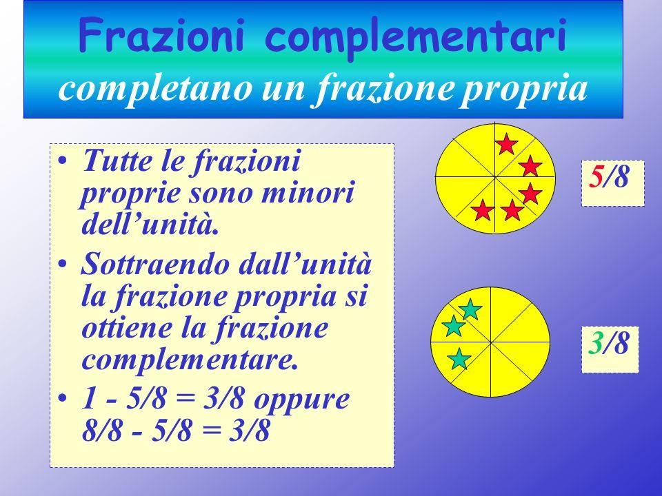 Frazioni complementari completano un frazione propria Tutte le frazioni proprie sono minori dellunità. Sottraendo dallunità la frazione propria si ott