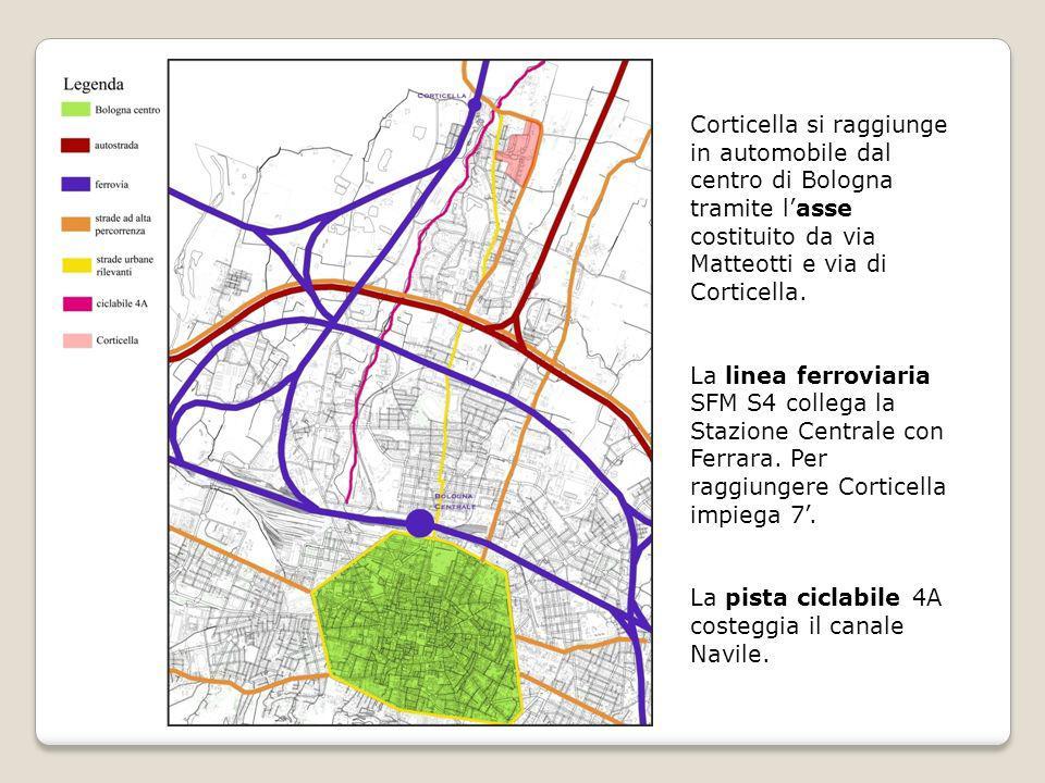 Corticella si raggiunge in automobile dal centro di Bologna tramite lasse costituito da via Matteotti e via di Corticella. La linea ferroviaria SFM S4