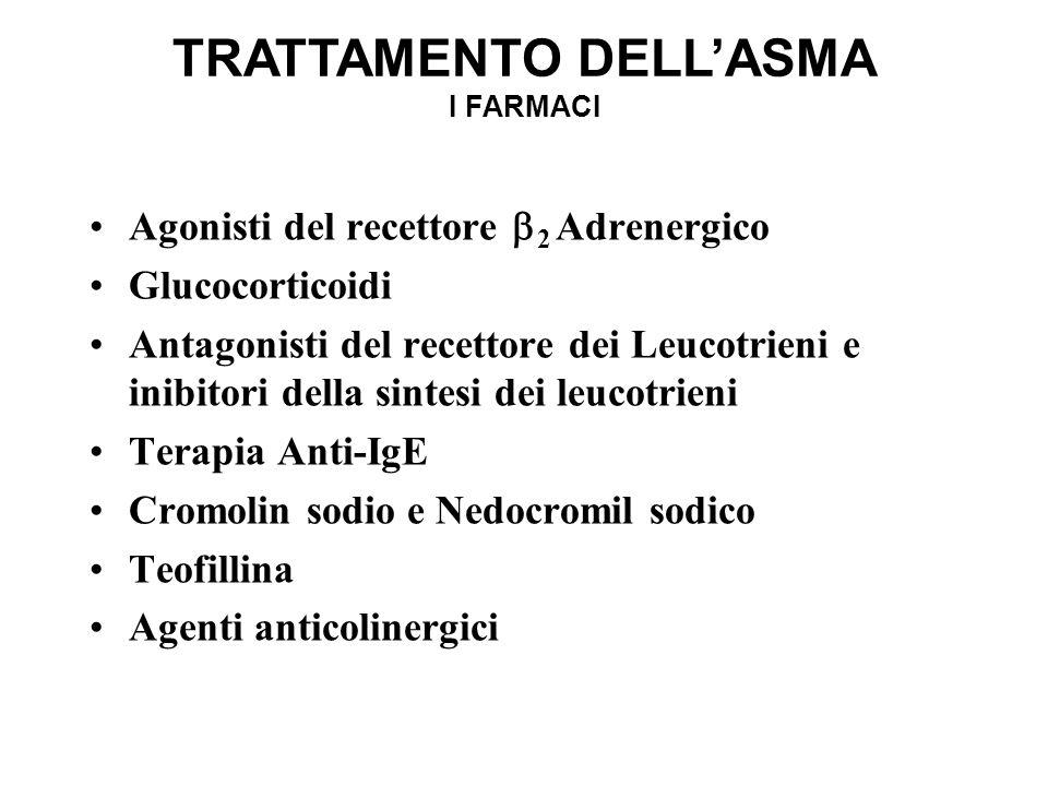 Agonisti del recettore 2 Adrenergico Glucocorticoidi Antagonisti del recettore dei Leucotrieni e inibitori della sintesi dei leucotrieni Terapia Anti-