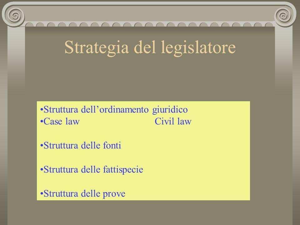 Struttura dellordinamento giuridico Case law Civil law Struttura delle fonti Struttura delle fattispecie Struttura delle prove