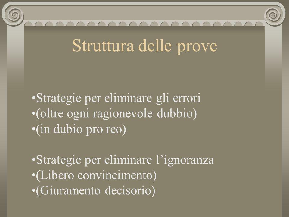Strategie per eliminare gli errori (oltre ogni ragionevole dubbio) (in dubio pro reo) Strategie per eliminare lignoranza (Libero convincimento) (Giuramento decisorio)