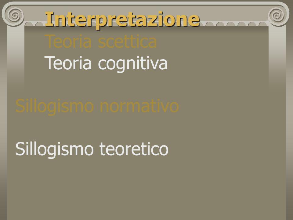 Interpretazione Teoria scettica Teoria cognitiva Sillogismo normativo Sillogismo teoretico