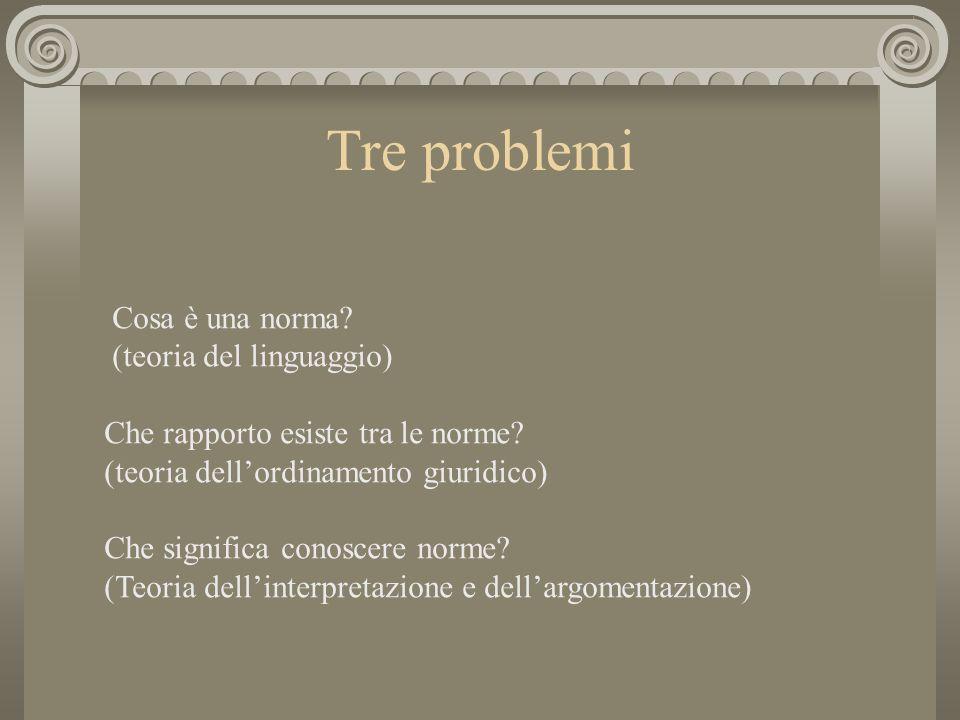 Tre problemi Cosa è una norma.(teoria del linguaggio) Che rapporto esiste tra le norme.