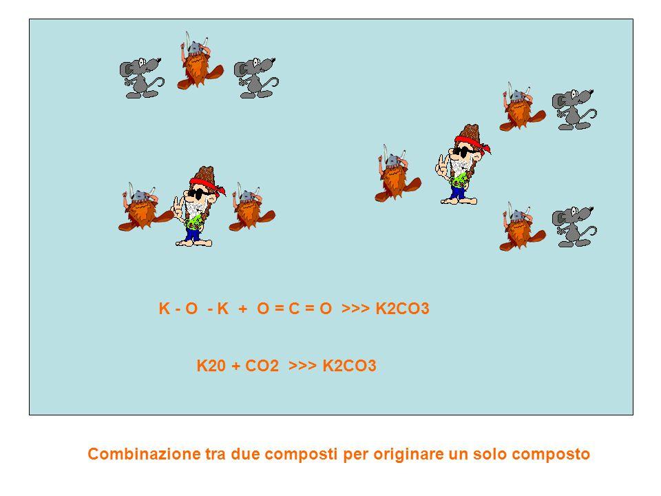 K - O - K + O = C = O >>> K2CO3 K20 + CO2 >>> K2CO3 Combinazione tra due composti per originare un solo composto