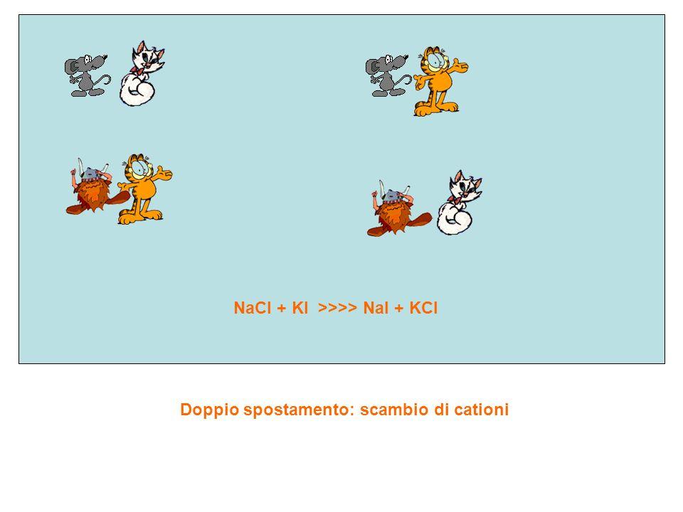 Doppio spostamento: scambio di cationi NaCl + KI >>>> NaI + KCl