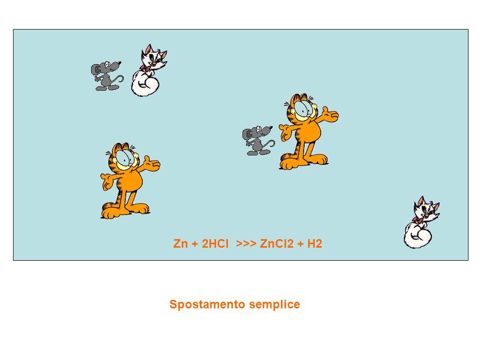 Spostamento semplice Zn + 2HCl >>> ZnCl2 + H2
