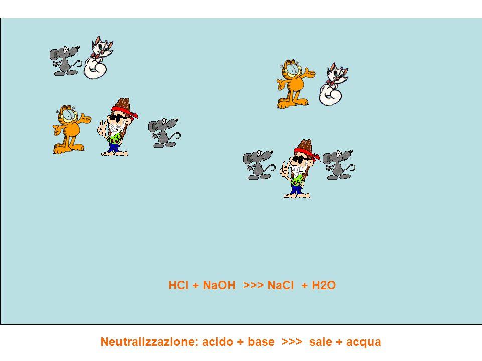Neutralizzazione: acido + base >>> sale + acqua HCl + NaOH >>> NaCl + H2O