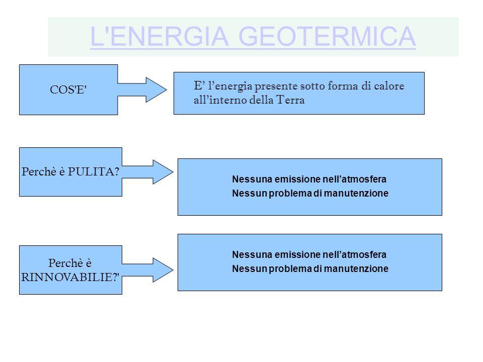 L'ENERGIA GEOTERMICA E' l'energia presente sotto forma di calore allinterno della Terra COS'E' Perchè è RINNOVABILIE?' Nessuna emissione nellatmosfera