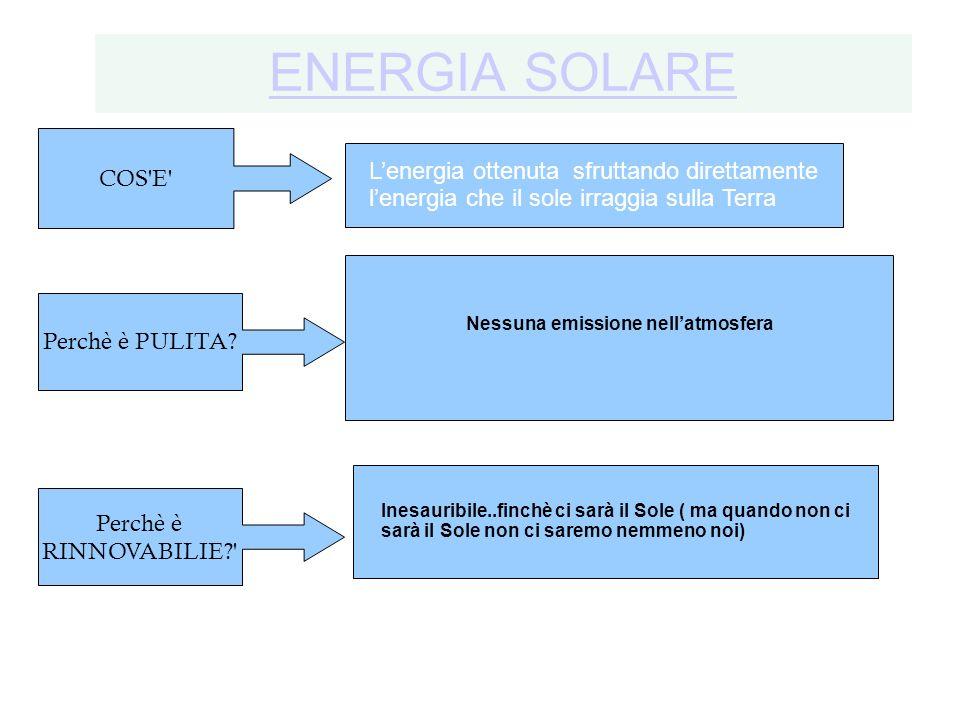 ENERGIA SOLARE Lenergia ottenuta sfruttando direttamente lenergia che il sole irraggia sulla Terra COS'E' Perchè è RINNOVABILIE?' Nessuna emissione ne
