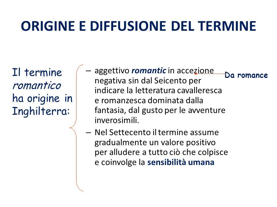 ORIGINE E DIFFUSIONE DEL TERMINE – aggettivo romantic in accezione negativa sin dal Seicento per indicare la letteratura cavalleresca e romanzesca dom