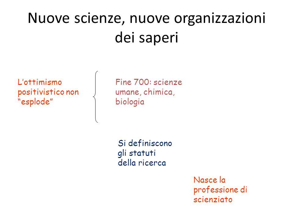 Nuove scienze, nuove organizzazioni dei saperi Lottimismo positivistico non esplode Fine 700: scienze umane, chimica, biologia Si definiscono gli stat