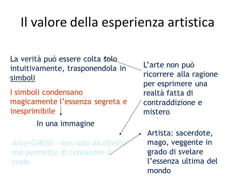 Il valore della esperienza artistica Larte non può ricorrere alla ragione per esprimere una realtà fatta di contraddizione e mistero La verità può ess