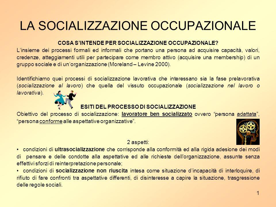 1 LA SOCIALIZZAZIONE OCCUPAZIONALE COSA SINTENDE PER SOCIALIZZAZIONE OCCUPAZIONALE.