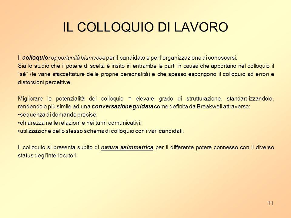 11 IL COLLOQUIO DI LAVORO Il colloquio: opportunità biunivoca per il candidato e per lorganizzazione di conoscersi.